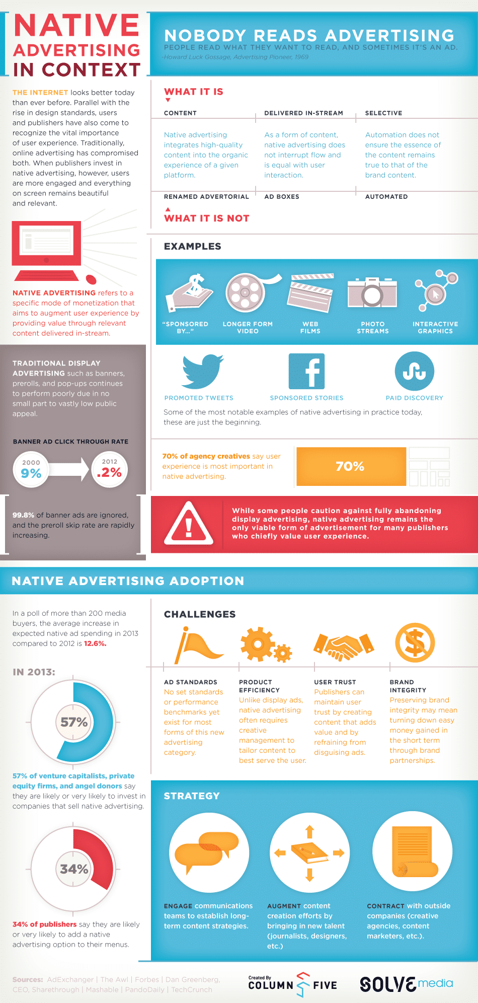 Native advertising: un nouveau terme pour le content marketing