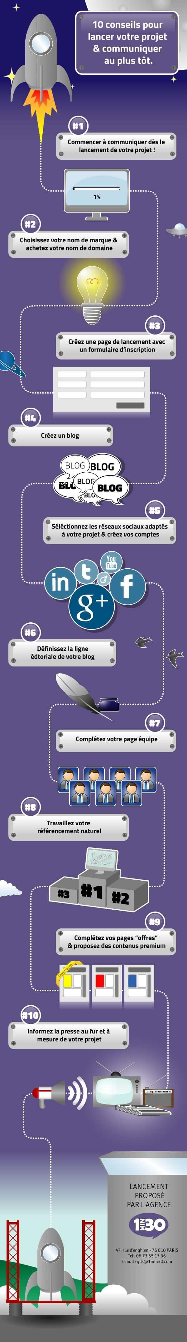 10 conseils pour lancer votre projet et communiquer au plus tôt, une infographie de 1min30.com