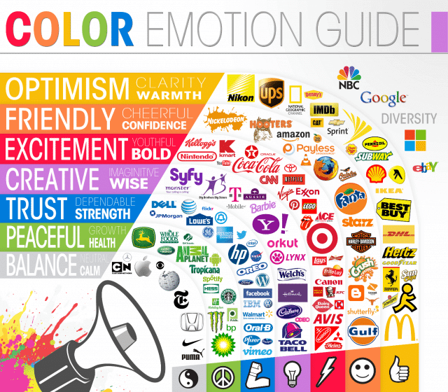 La symbolique des couleurs en marketing