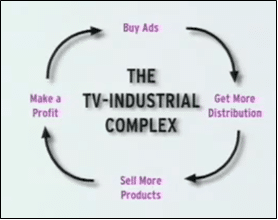 tv industrial complex
