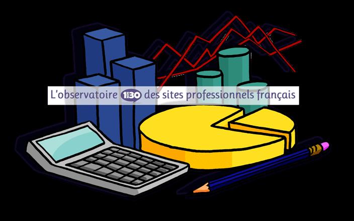 Observatoire 1min30 des Sites Internet  professionnels français