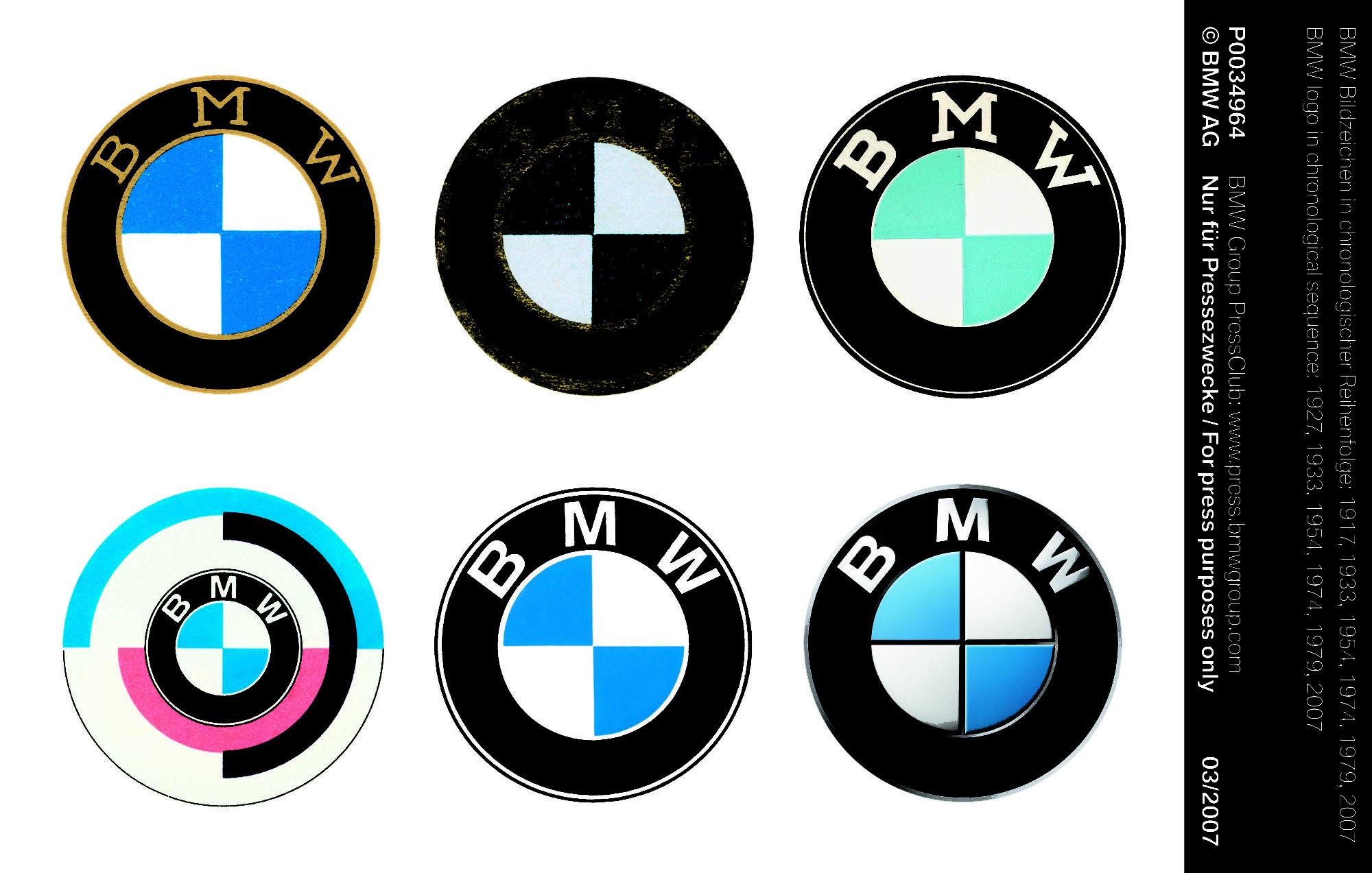 L'évolution du logo BMW dans le temps