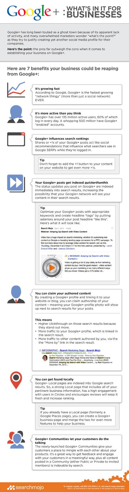 infographie-avantages-google-plus-pour-pros-arobasenet