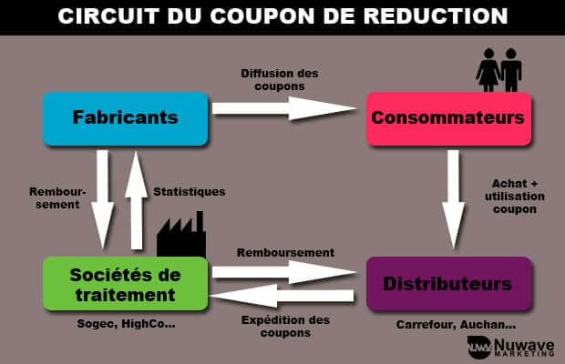 circuit-du-coupon (2)
