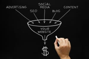 schema funnel entonnoir conversion marketing