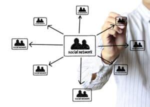 Tracer la ligne éditoriale pour définir une stratégie social media durable
