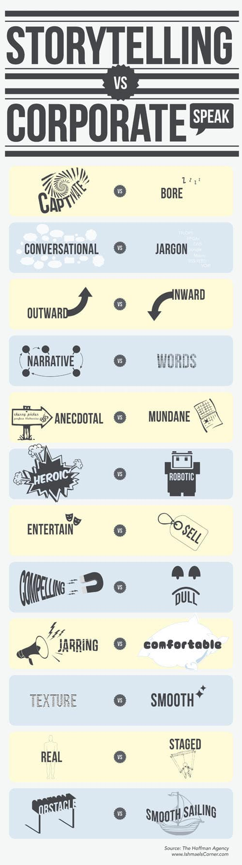 storytelling-infographie