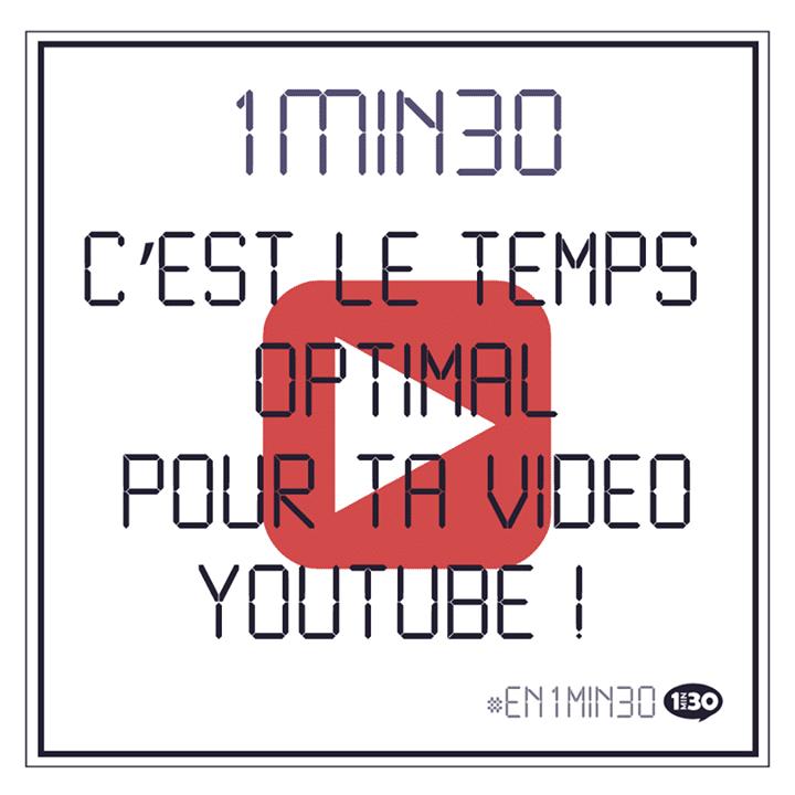 Le temps optimal d'une vidéo sur YouTube c'est 1 minute 30