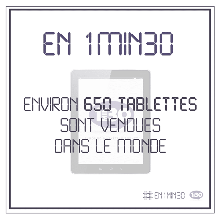 En 1min30, environ 650 tablettes sont vendues dans le monde