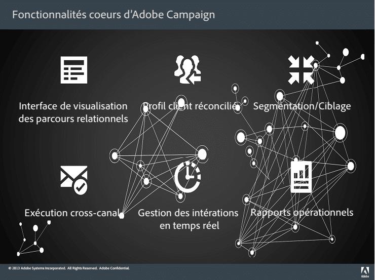Fonctionnalités de l'Adobe Campaign