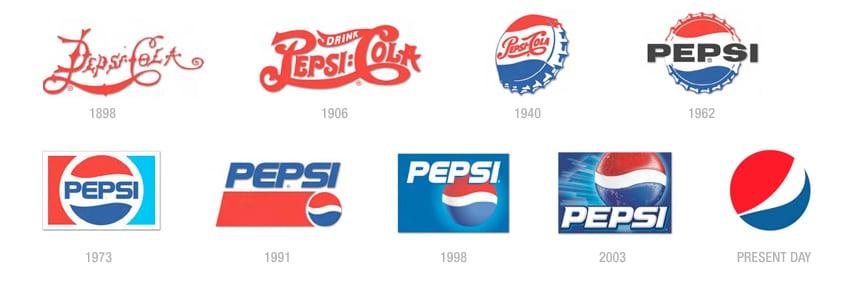 L'évolution du logo Pepsi dans le temps