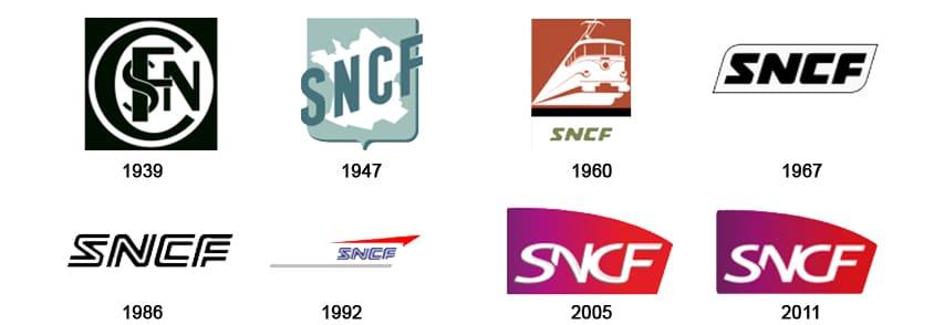 L'évolution du logo SNCF dans le temps
