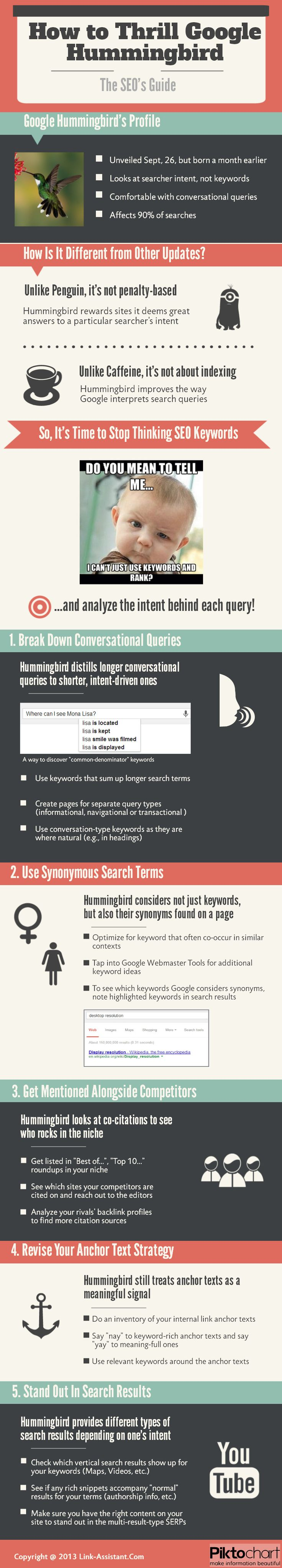 infographie google hummingbird