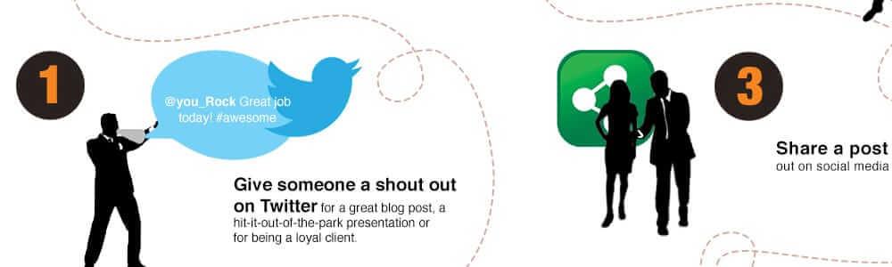 6 façons de remercier ses clients sur les réseaux sociaux [Infographie]
