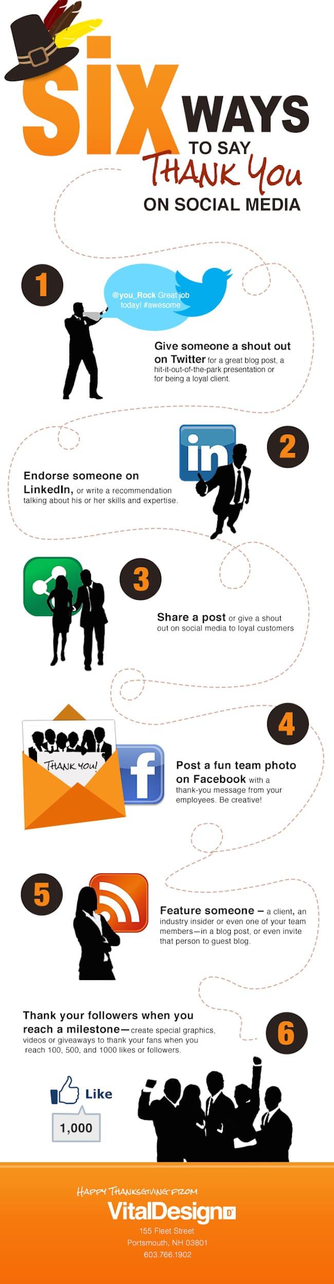 Différentes façons de remercier ses clients sur les réseaux sociaux