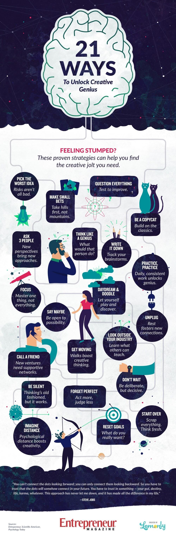 conseils pour trouver l'inspiration