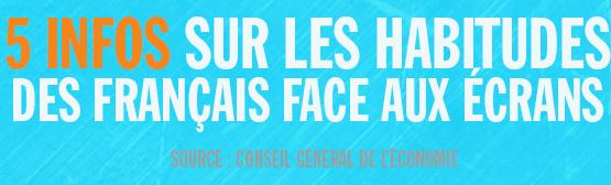 Une infographie sur les français et les écrans