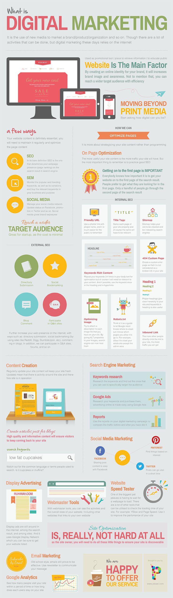 infographie metier webmarketeur