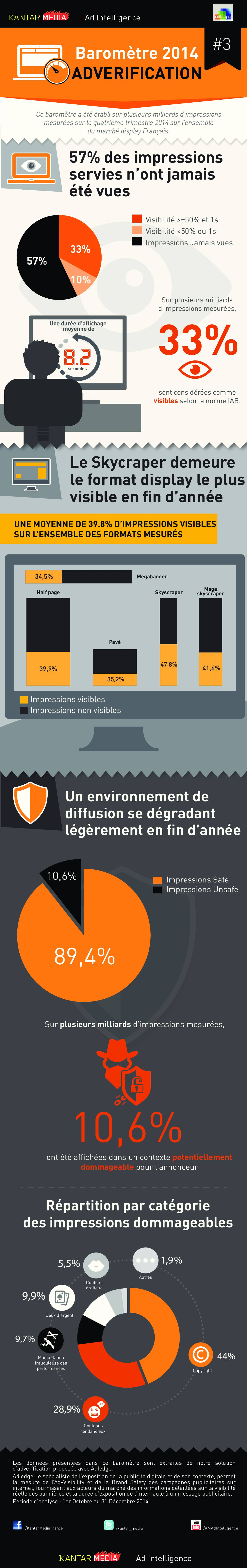 infographie-publicite-display