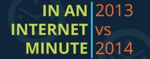 L'évolution d'Internet entre 2013 et 2014 en infographie