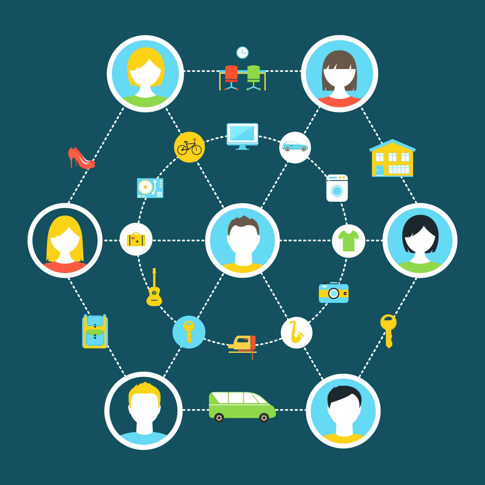 économie du partage