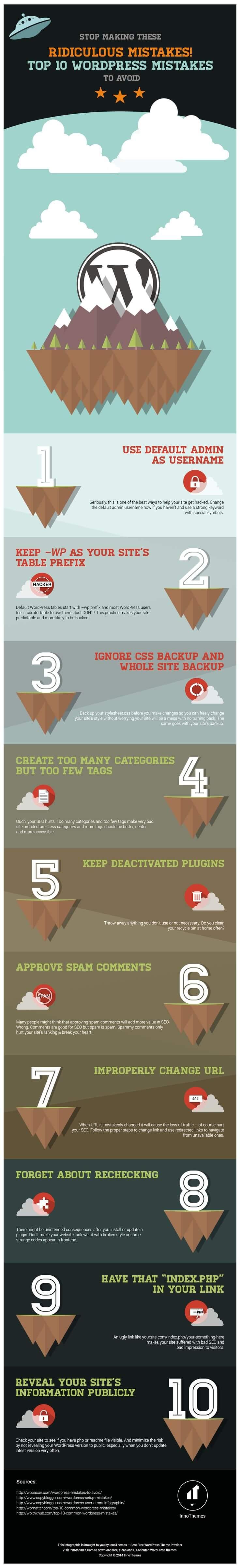 10-erreurs-a-eviter-wordpress-infographie