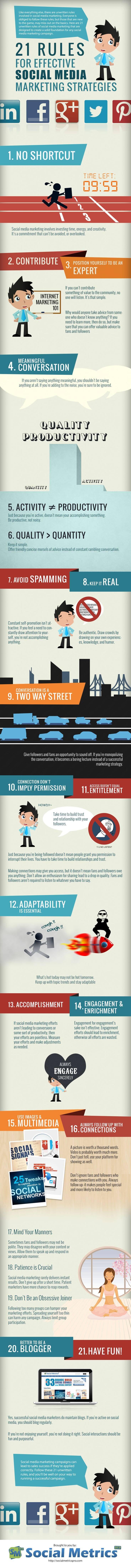 Conseils pour votre stratégie social medi en infographie