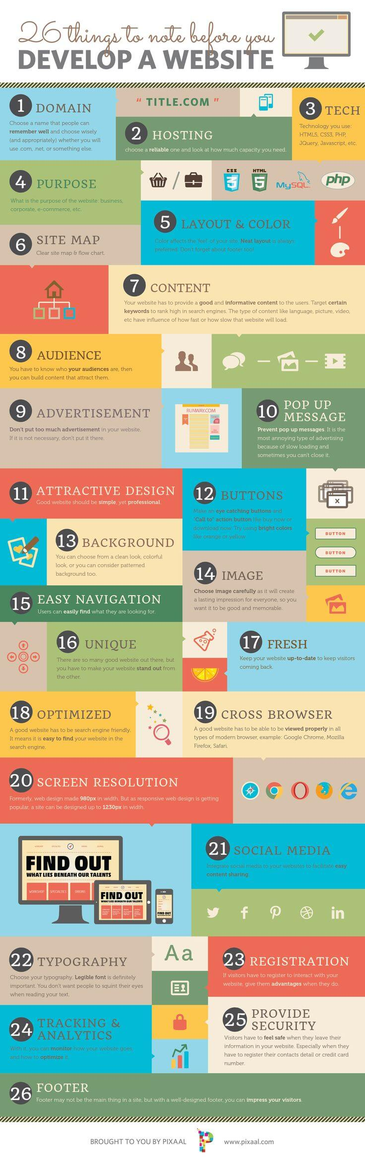 26-choses-a-savoir-avant-creation-site-internet-infographie