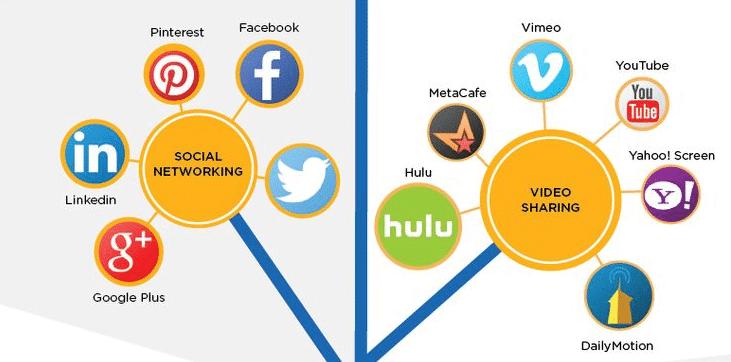 Conseils pour un marketing de contenu efficace, en infographie