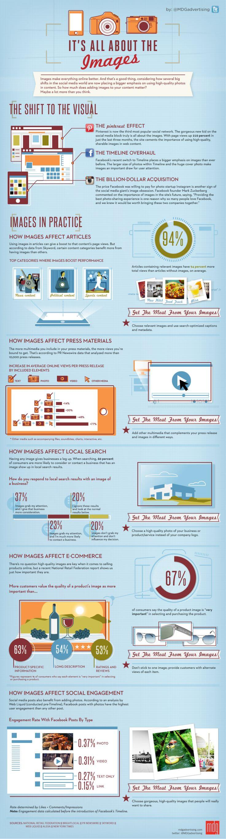 image-marketing-contenu-infographie