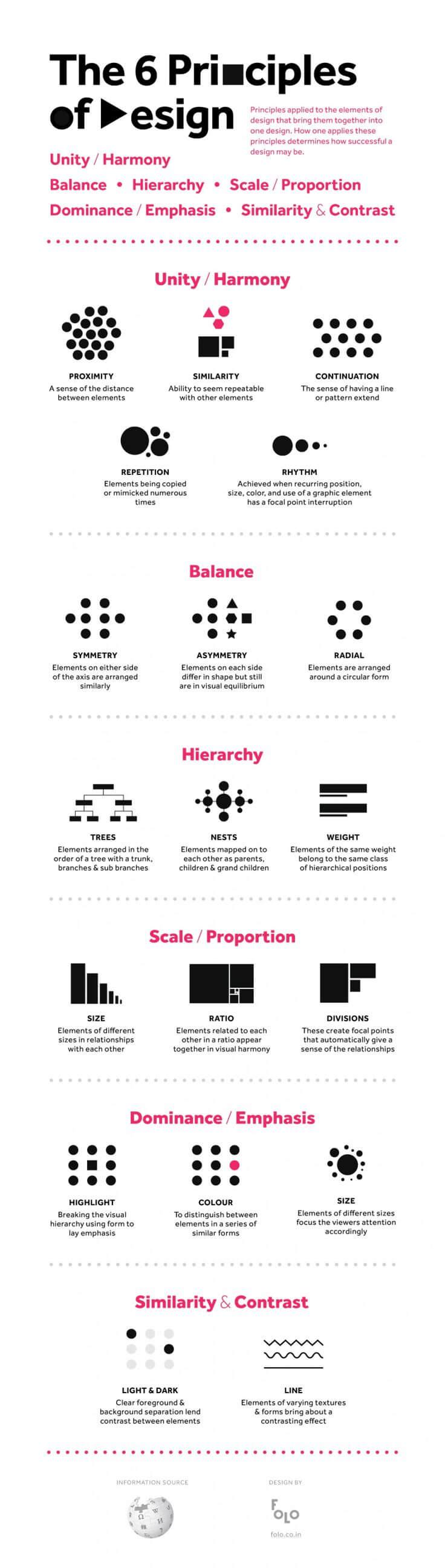 principe-design-infographie