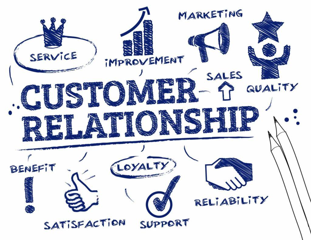 L'étude-sondage est une étape clé dans le processus de gestion de la relation-client