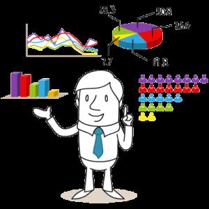 L'étude-sondage est une étape importante dans la fidélisation du client.