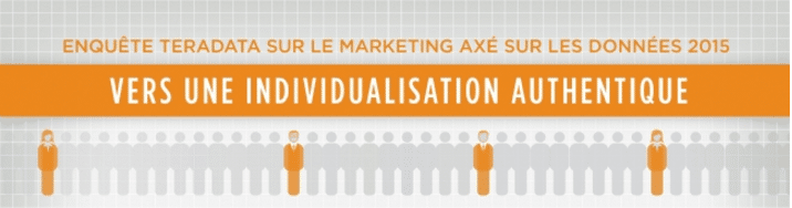 L'individualisation dans le marketing