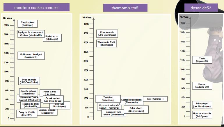 Figure 1: Baromètre de l'engagement