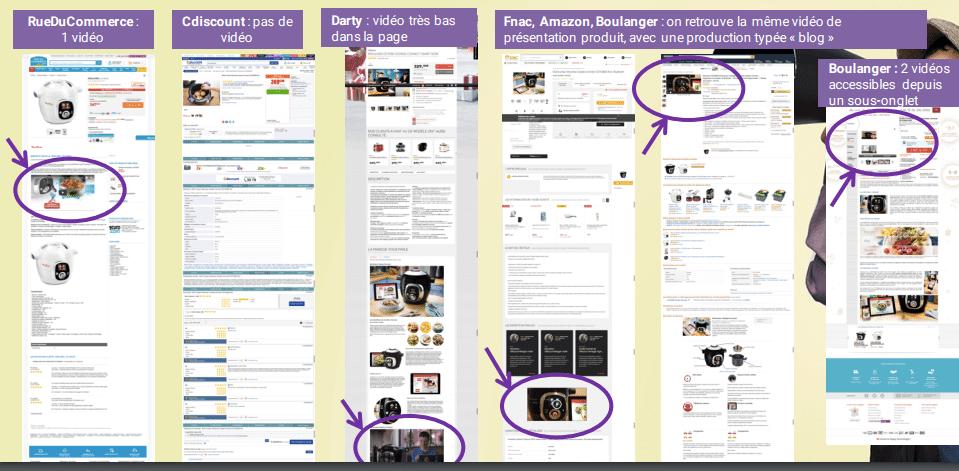 ntégration de la vidéo dans les pages de site e-commerce
