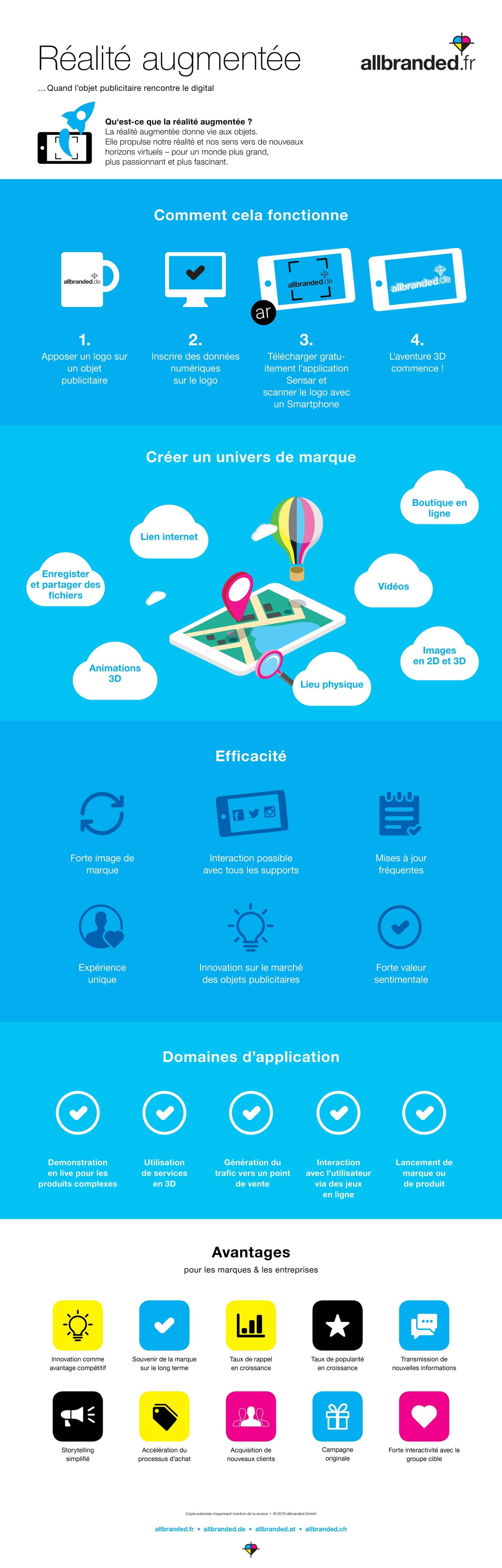 infographie allbranded