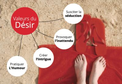 Inbound Marketing : les quatre valeurs du désir