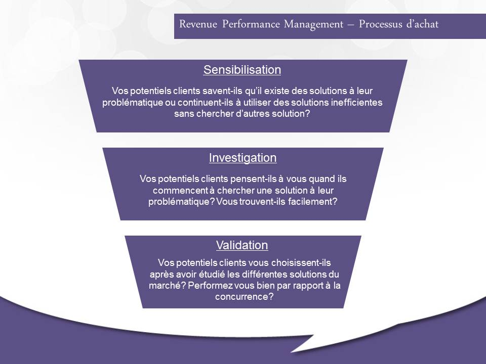 Revenue-Performance-Management