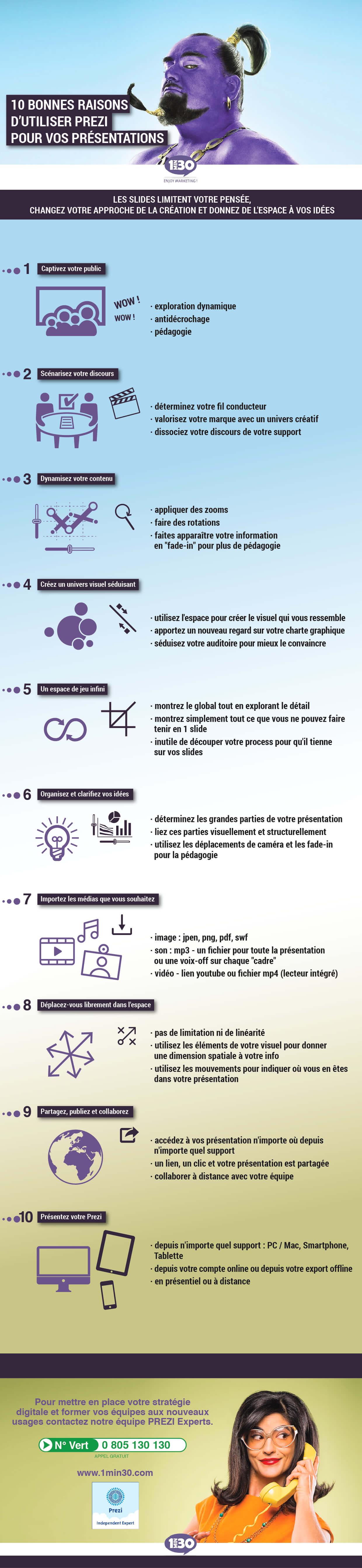 infographie_1min30_10-bonnes-raisons-prezi