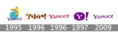 Histoire du logo Yahoo