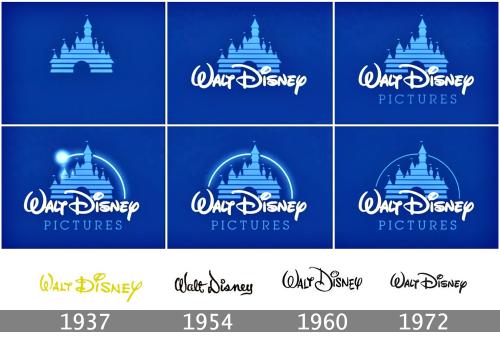Histoire-du-logo-Walt-Disney