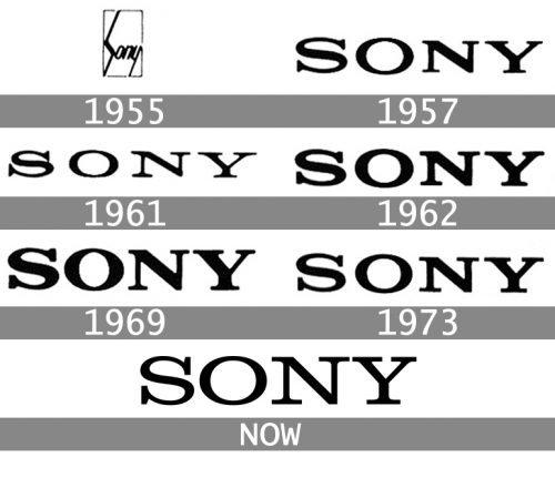 Histoire-logo-Sony
