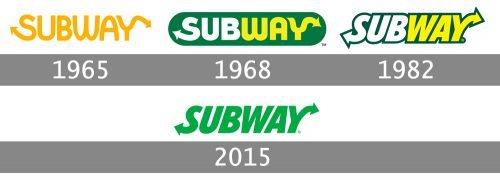 Histoire-logo-Subway