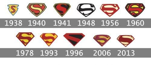 Histoire-logo-Superman