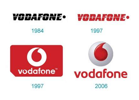 Histoire logo Vodafone