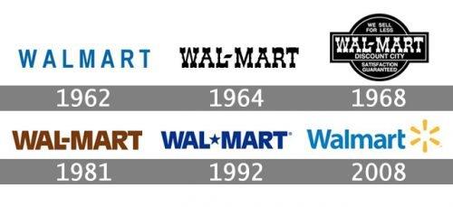 Histoire logo Walmart