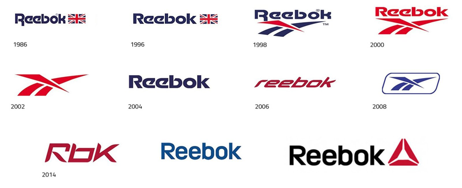 Reebok logo : histoire, signification et évolution, symbole