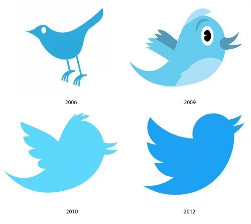 Histoire logo Twitter