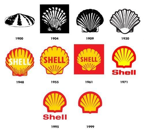 Histoire du logo Shell